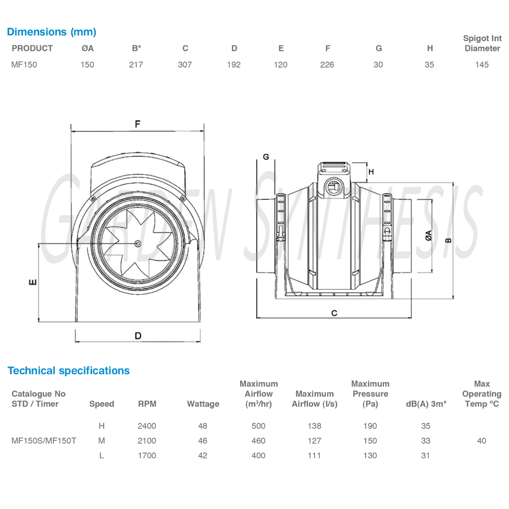 Essential Parts of An Inline Duct Fan