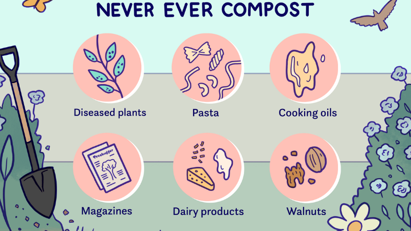 Non-compostable materials