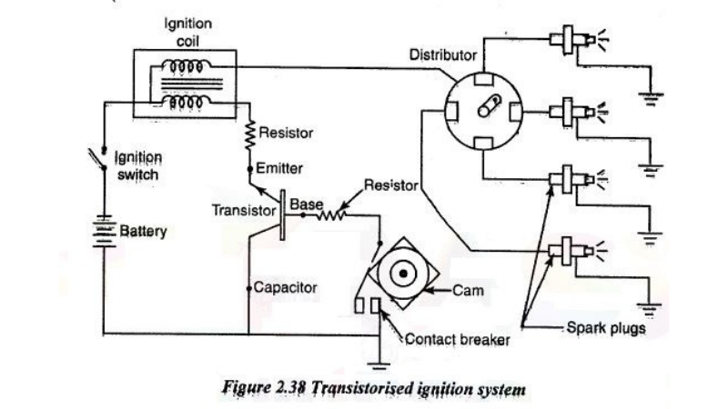 Transistor Switching Mechanism of a lawn mower ignition coil